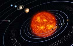 The Solar System consists of the Sun and eight planets gravitationally bound to it.